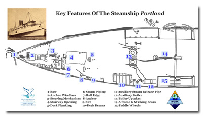 Portland Map of ROV's route